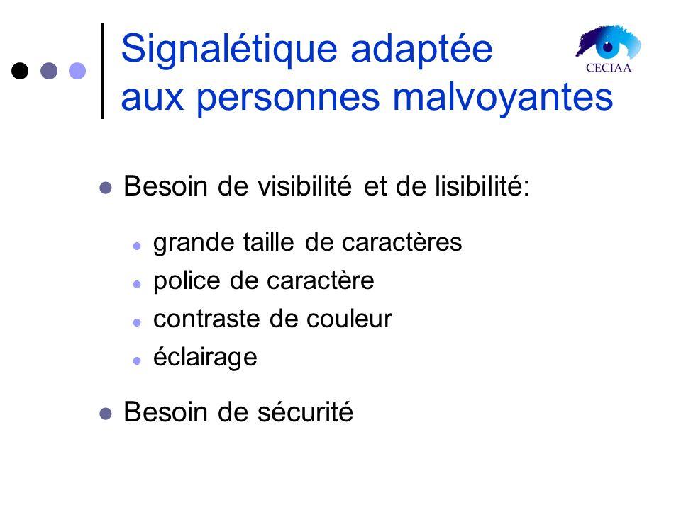 Signalétique adaptée aux personnes malvoyantes Besoin de visibilité et de lisibilité: grande taille de caractères police de caractère contraste de cou