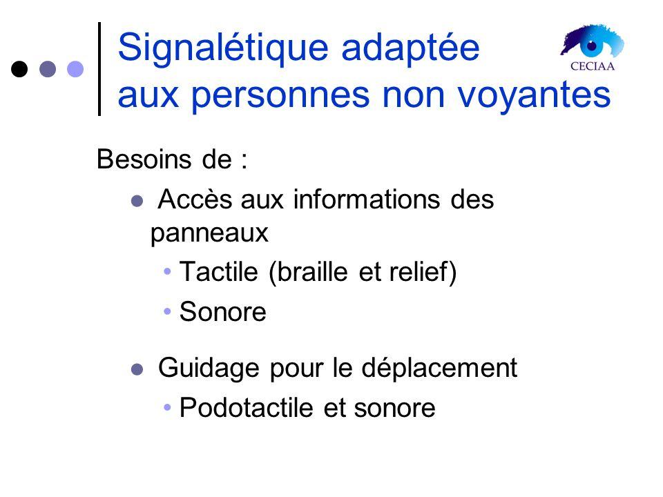 Signalétique adaptée aux personnes non voyantes Besoins de : Accès aux informations des panneaux Tactile (braille et relief) Sonore Guidage pour le dé
