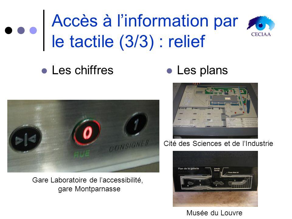 Accès à linformation par le tactile (3/3) : relief Les chiffres Les plans Gare Laboratoire de laccessibilité, gare Montparnasse Cité des Sciences et d