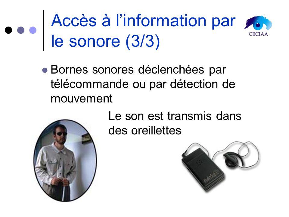 Accès à linformation par le sonore (3/3) Bornes sonores déclenchées par télécommande ou par détection de mouvement Le son est transmis dans des oreill