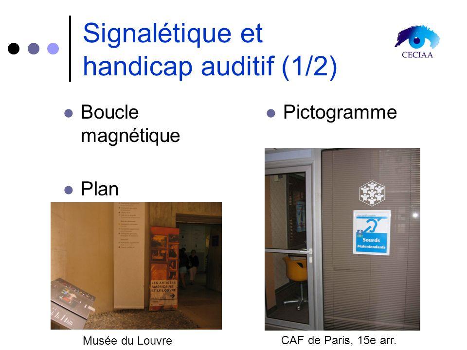 Signalétique et handicap auditif (1/2) Boucle magnétique Plan Pictogramme Musée du Louvre CAF de Paris, 15e arr.