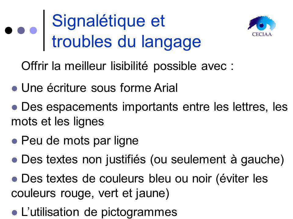 Signalétique et troubles du langage Offrir la meilleur lisibilité possible avec : Une écriture sous forme Arial Des espacements importants entre les l