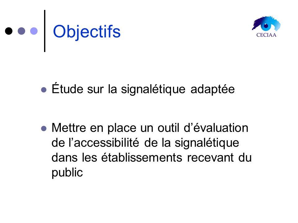 Objectifs Étude sur la signalétique adaptée Mettre en place un outil dévaluation de laccessibilité de la signalétique dans les établissements recevant