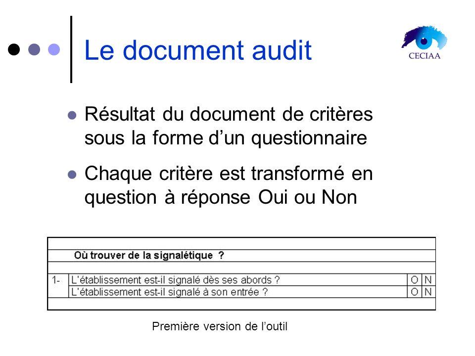 Le document audit Résultat du document de critères sous la forme dun questionnaire Chaque critère est transformé en question à réponse Oui ou Non Prem