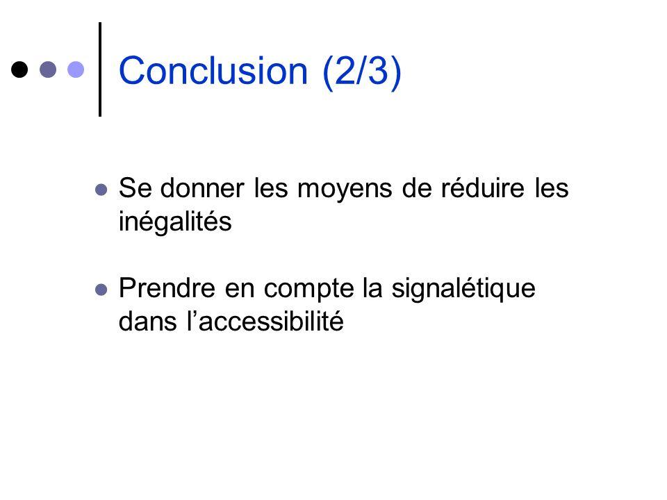 Conclusion (2/3) Se donner les moyens de réduire les inégalités Prendre en compte la signalétique dans laccessibilité