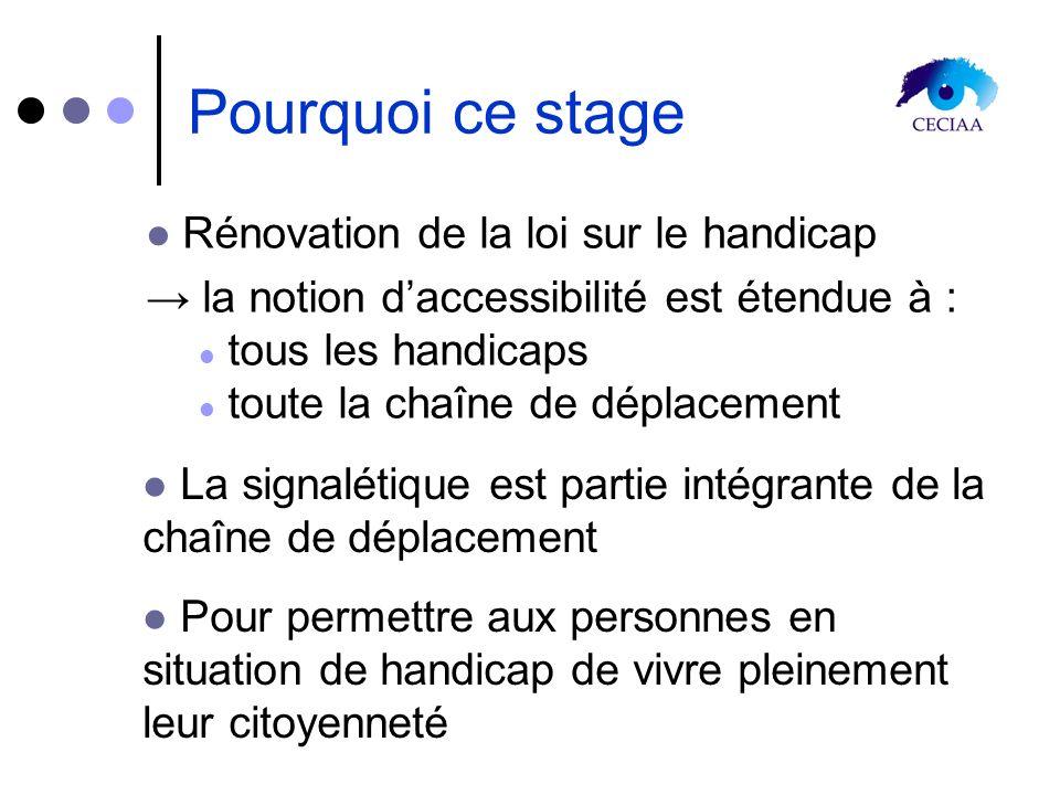 Pourquoi ce stage Rénovation de la loi sur le handicap la notion daccessibilité est étendue à : tous les handicaps toute la chaîne de déplacement La s