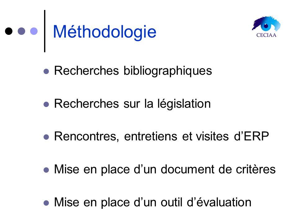 Méthodologie Recherches bibliographiques Recherches sur la législation Rencontres, entretiens et visites dERP Mise en place dun document de critères M