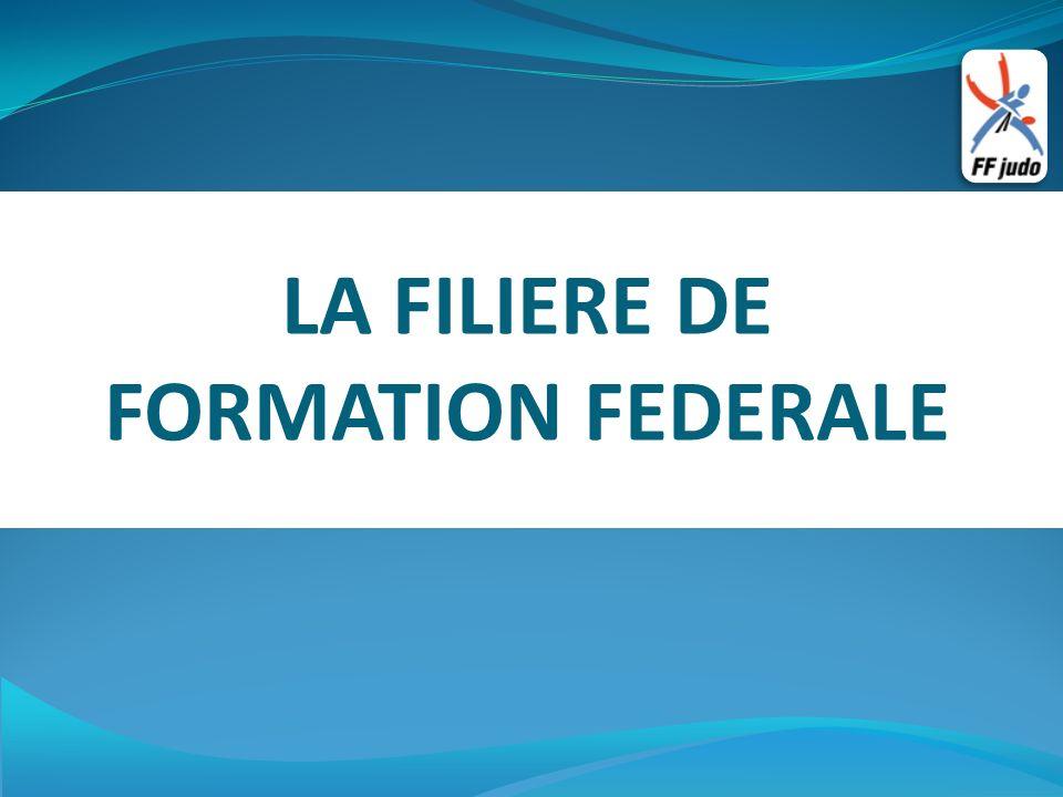 LA FILIERE DE FORMATION FEDERALE