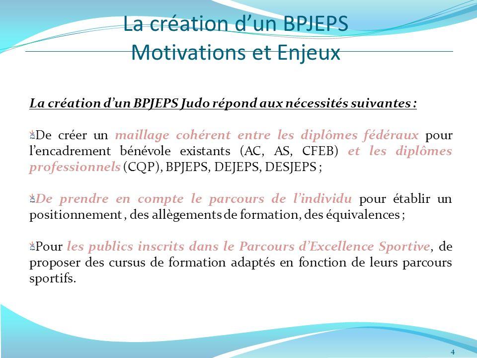 La création dun BPJEPS Motivations et Enjeux 4 La création dun BPJEPS Judo répond aux nécessités suivantes : De créer un maillage cohérent entre les diplômes fédéraux pour lencadrement bénévole existants (AC, AS, CFEB) et les diplômes professionnels (CQP), BPJEPS, DEJEPS, DESJEPS ; De prendre en compte le parcours de lindividu pour établir un positionnement, des allègements de formation, des équivalences ; Pour les publics inscrits dans le Parcours dExcellence Sportive, de proposer des cursus de formation adaptés en fonction de leurs parcours sportifs.