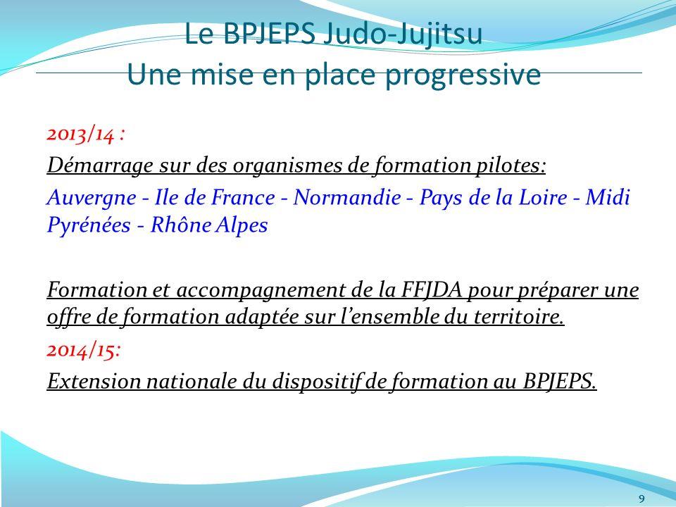 Le BPJEPS Judo-Jujitsu Une mise en place progressive 9 2013/14 : Démarrage sur des organismes de formation pilotes: Auvergne - Ile de France - Normand