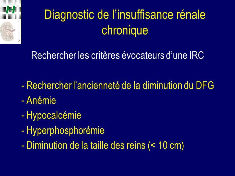 NEPHRONEPHRO Diagnostic de linsuffisance rénale chronique Rechercher les critères évocateurs dune IRC - Rechercher lancienneté de la diminution du DFG - Anémie - Hypocalcémie - Hyperphosphorémie - Diminution de la taille des reins (< 10 cm)