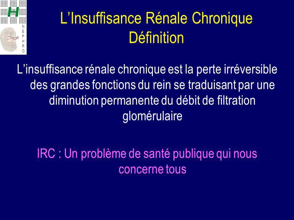 NEPHRONEPHRO LInsuffisance Rénale Chronique Définition Linsuffisance rénale chronique est la perte irréversible des grandes fonctions du rein se traduisant par une diminution permanente du débit de filtration glomérulaire IRC : Un problème de santé publique qui nous concerne tous