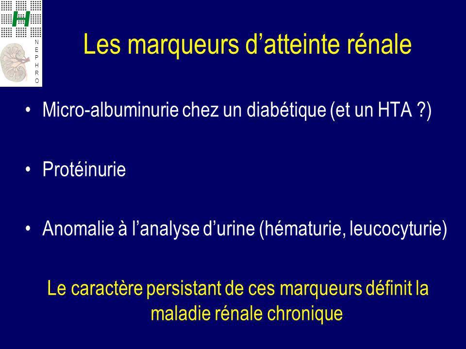 NEPHRONEPHRO Les marqueurs datteinte rénale Micro-albuminurie chez un diabétique (et un HTA ?) Protéinurie Anomalie à lanalyse durine (hématurie, leucocyturie) Le caractère persistant de ces marqueurs définit la maladie rénale chronique