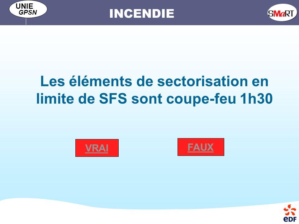 INCENDIE UNIE GPSN Les éléments de sectorisation en limite de SFS sont coupe-feu 1h30 VRAI FAUX