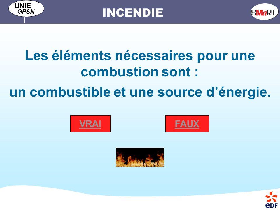 INCENDIE UNIE GPSN Les éléments nécessaires pour une combustion sont : un combustible et une source dénergie.