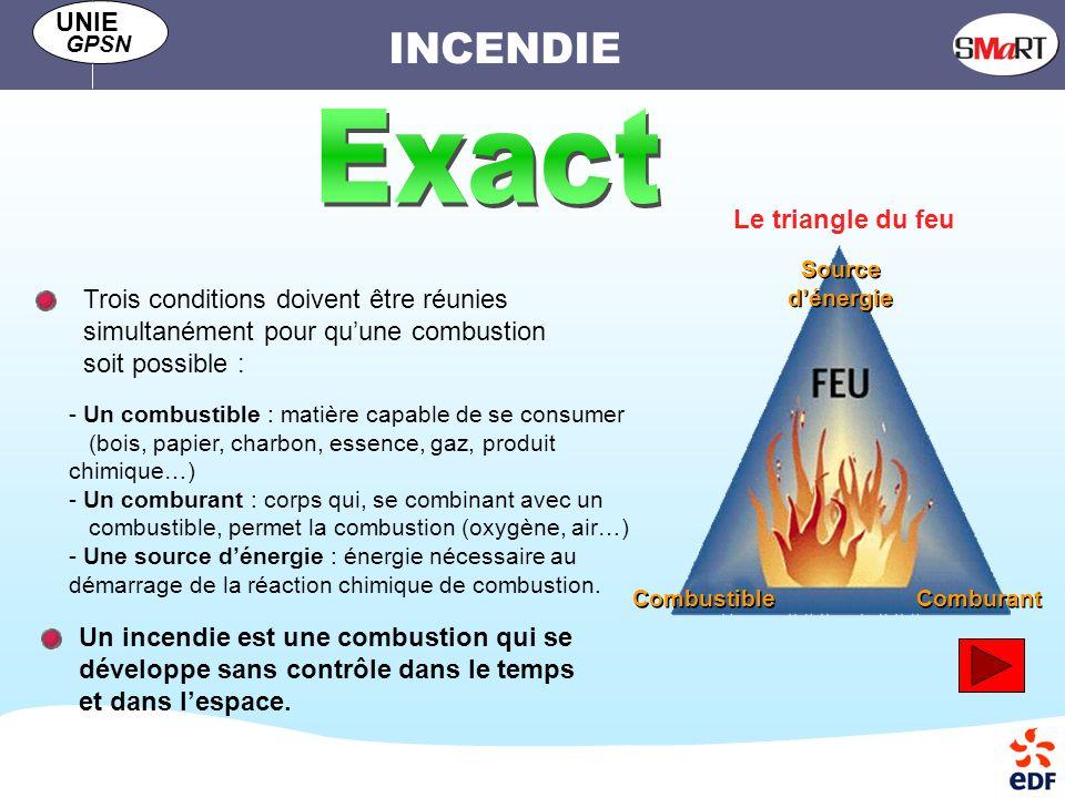 INCENDIE UNIE GPSN Un incendie est une combustion qui se développe sans contrôle dans le temps et dans lespace.