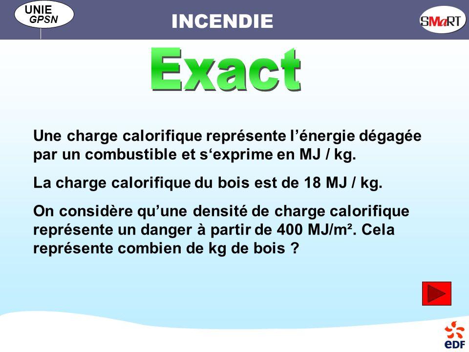 INCENDIE UNIE GPSN Une charge calorifique représente lénergie dégagée par un combustible et sexprime en MJ / kg.