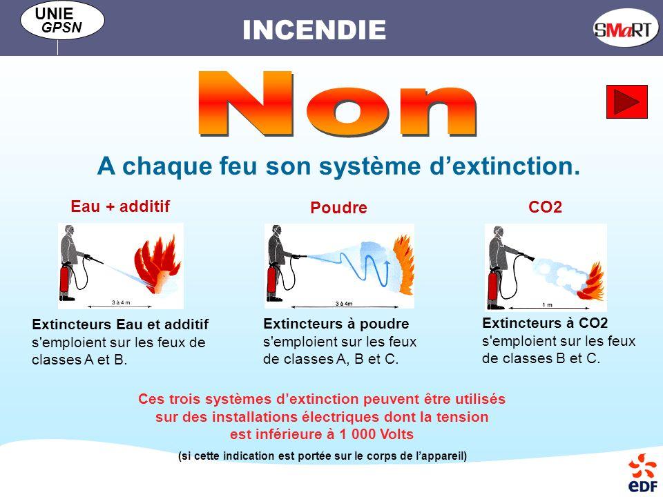 INCENDIE UNIE GPSN A chaque feu son système dextinction.