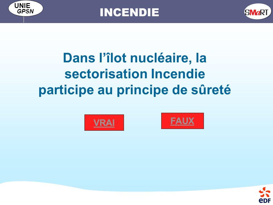 INCENDIE UNIE GPSN Dans lîlot nucléaire, la sectorisation Incendie participe au principe de sûreté FAUX VRAI