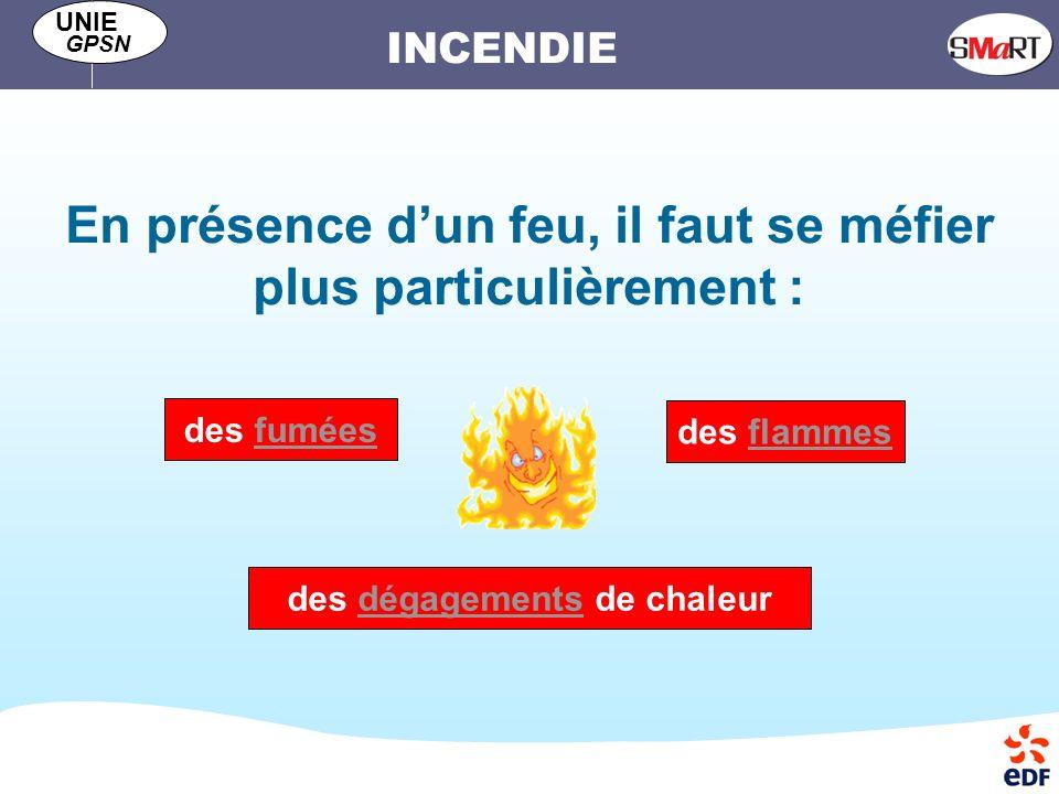 INCENDIE UNIE GPSN En présence dun feu, il faut se méfier plus particulièrement : des fumées des flammes des dégagements de chaleur