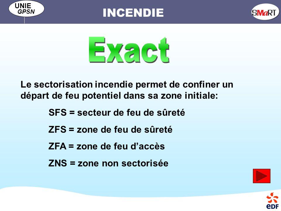 INCENDIE UNIE GPSN Le sectorisation incendie permet de confiner un départ de feu potentiel dans sa zone initiale: SFS = secteur de feu de sûreté ZFS = zone de feu de sûreté ZFA = zone de feu daccès ZNS = zone non sectorisée