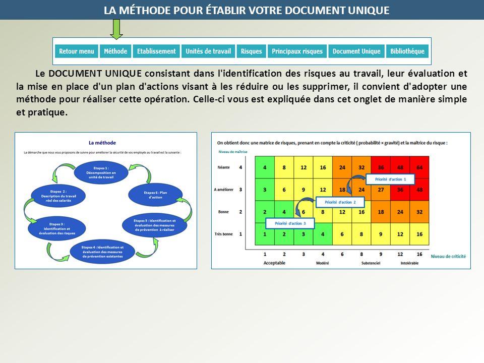 LA MÉTHODE POUR ÉTABLIR VOTRE DOCUMENT UNIQUE Le DOCUMENT UNIQUE consistant dans l'identification des risques au travail, leur évaluation et la mise e