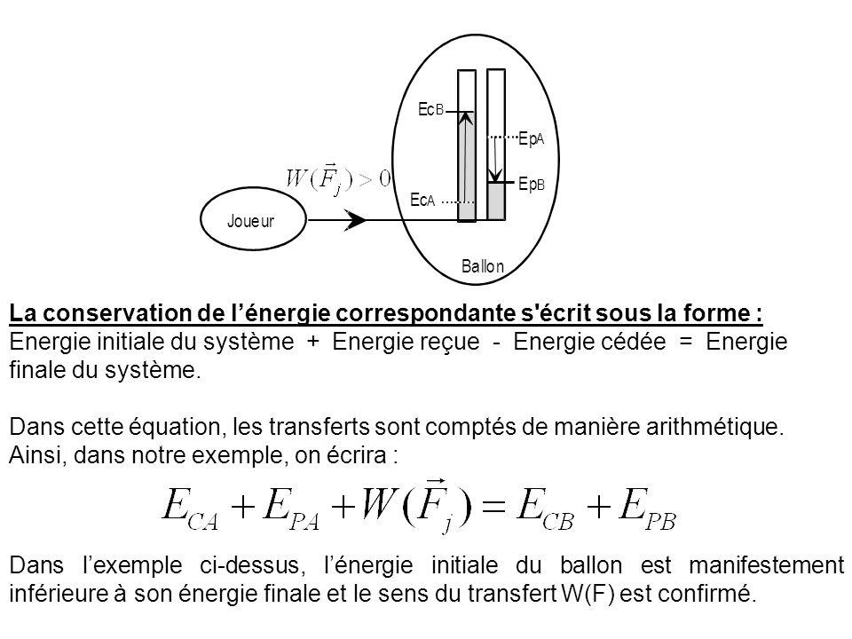 La conservation de lénergie correspondante s'écrit sous la forme : Energie initiale du système + Energie reçue - Energie cédée = Energie finale du sys