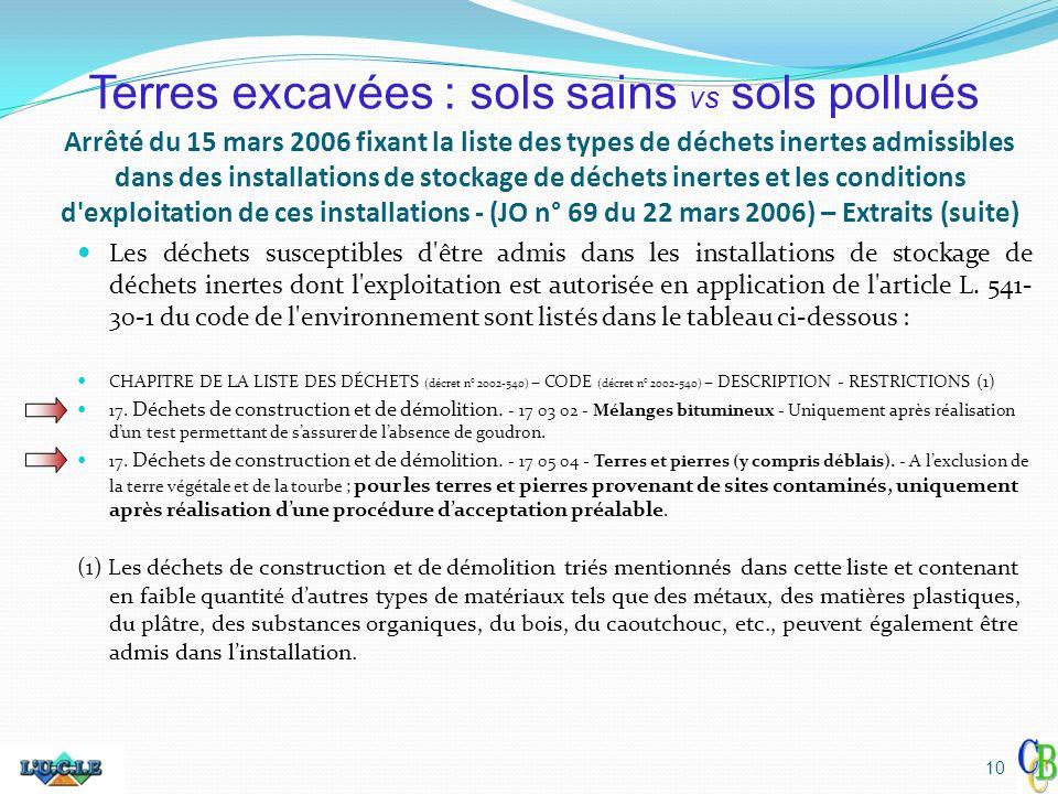 Arrêté du 15 mars 2006 fixant la liste des types de déchets inertes admissibles dans des installations de stockage de déchets inertes et les condition