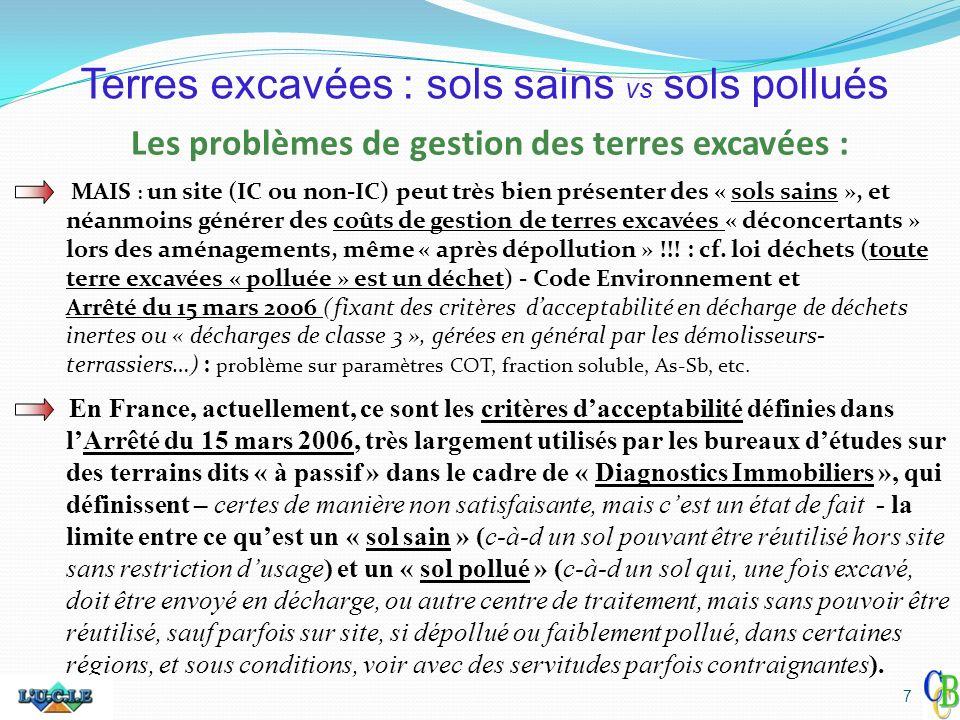 Les problèmes de gestion des terres excavées : MAIS : un site (IC ou non-IC) peut très bien présenter des « sols sains », et néanmoins générer des coû