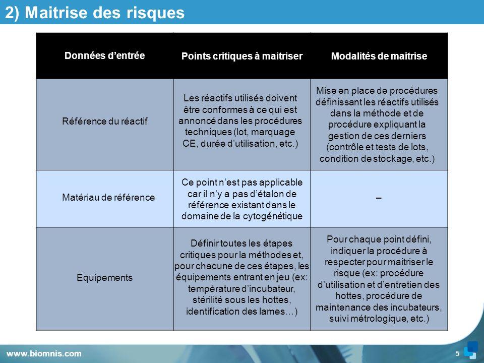 5 2) Maitrise des risques Données dentréePoints critiques à maitriserModalités de maitrise www.biomnis.com Référence du réactif Les réactifs utilisés