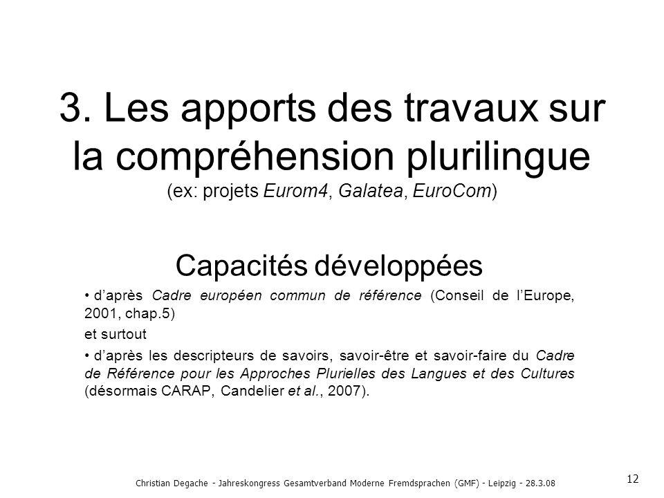 3. Les apports des travaux sur la compréhension plurilingue (ex: projets Eurom4, Galatea, EuroCom) Capacités développées daprès Cadre européen commun