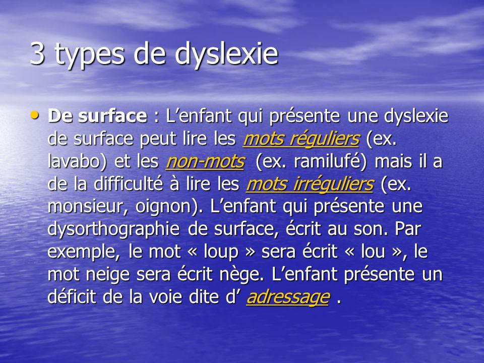 3 types de dyslexie De surface : Lenfant qui présente une dyslexie de surface peut lire les mots réguliers (ex.
