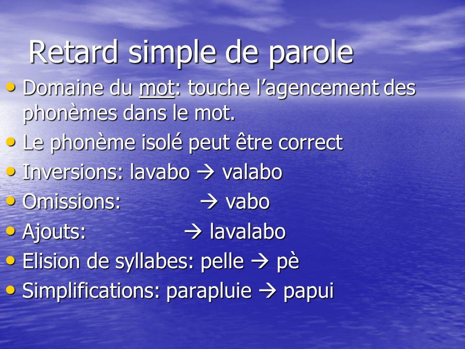 Retard simple de parole Domaine du mot: touche lagencement des phonèmes dans le mot.