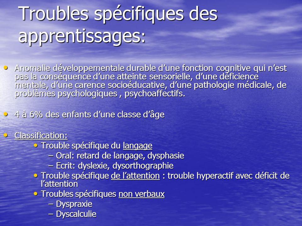 Vous êtes en CE1, résolvez ce problème en moins de 10 minutes : Monsieur etma damare novon deupari achameau nit.