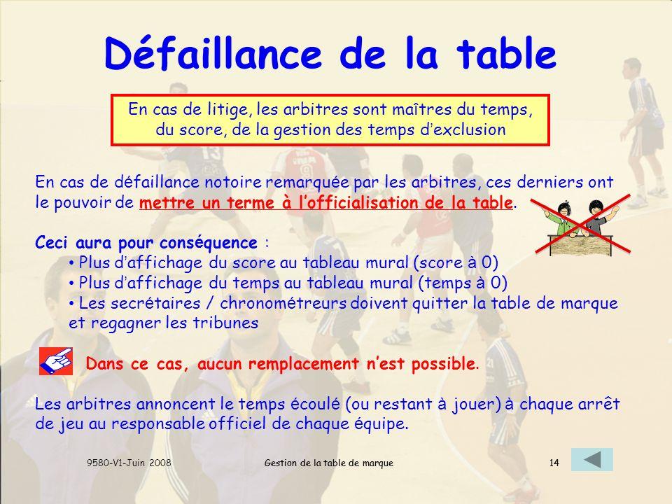 Gestion de la table de marque9580-V1-Juin 200814Gestion de la table de marque14 Défaillance de la table En cas de d é faillance notoire remarqu é e par les arbitres, ces derniers ont le pouvoir de mettre un terme à lofficialisation de la table.