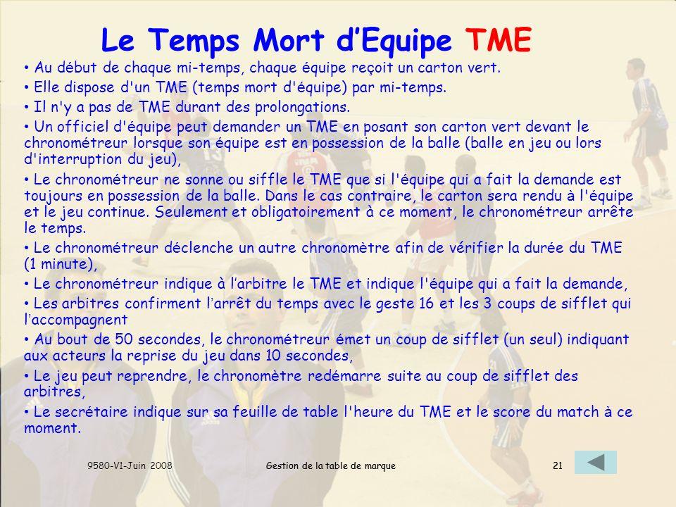 Gestion de la table de marque9580-V1-Juin 200821Gestion de la table de marque21 Le Temps Mort dEquipe TME Au d é but de chaque mi-temps, chaque é quipe re ç oit un carton vert.