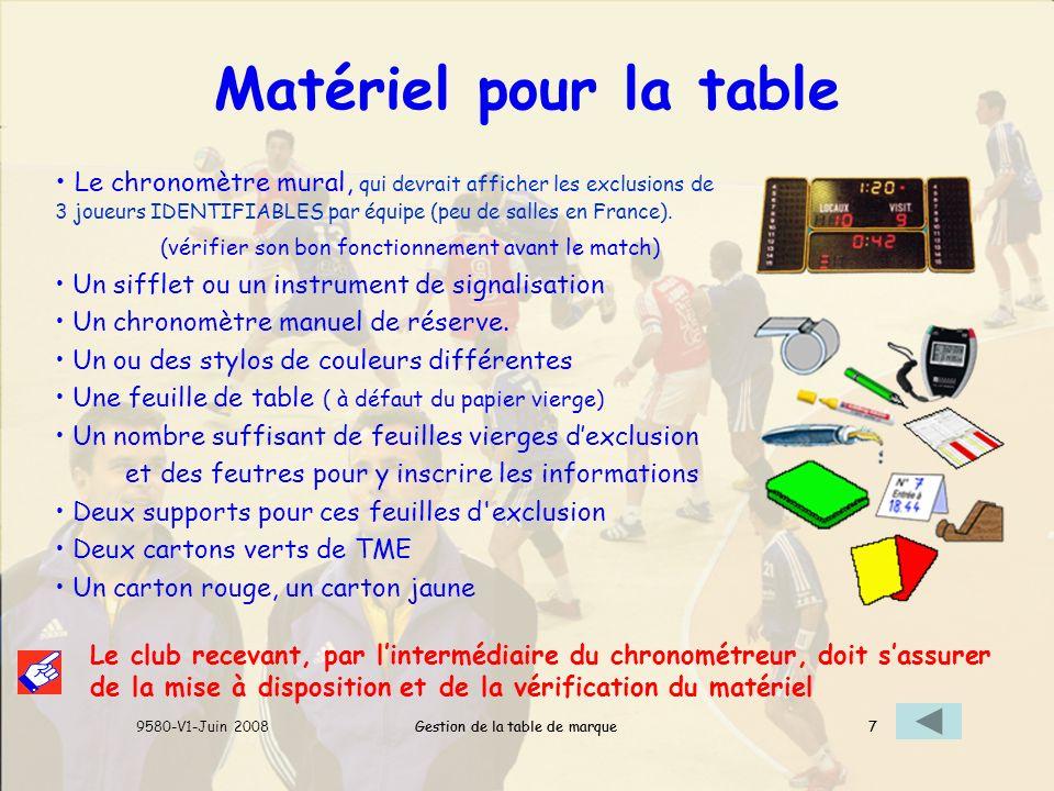 Gestion de la table de marque9580-V1-Juin 20087Gestion de la table de marque7 Matériel pour la table Le chronomètre mural, qui devrait afficher les exclusions de 3 joueurs IDENTIFIABLES par équipe (peu de salles en France).