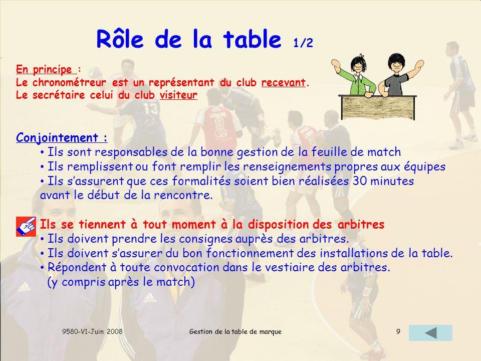 Gestion de la table de marque9580-V1-Juin 20089Gestion de la table de marque9 Rôle de la table 1/2 En principe : Le chronométreur est un représentant du club recevant.