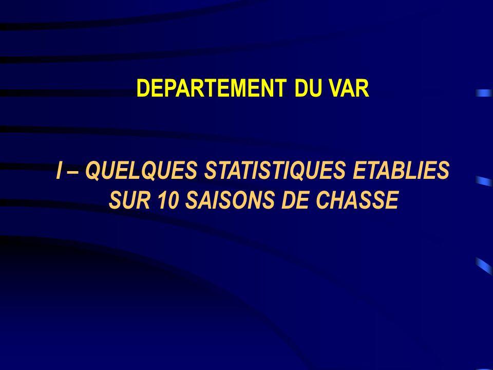DEPARTEMENT DU VAR I – QUELQUES STATISTIQUES ETABLIES SUR 10 SAISONS DE CHASSE