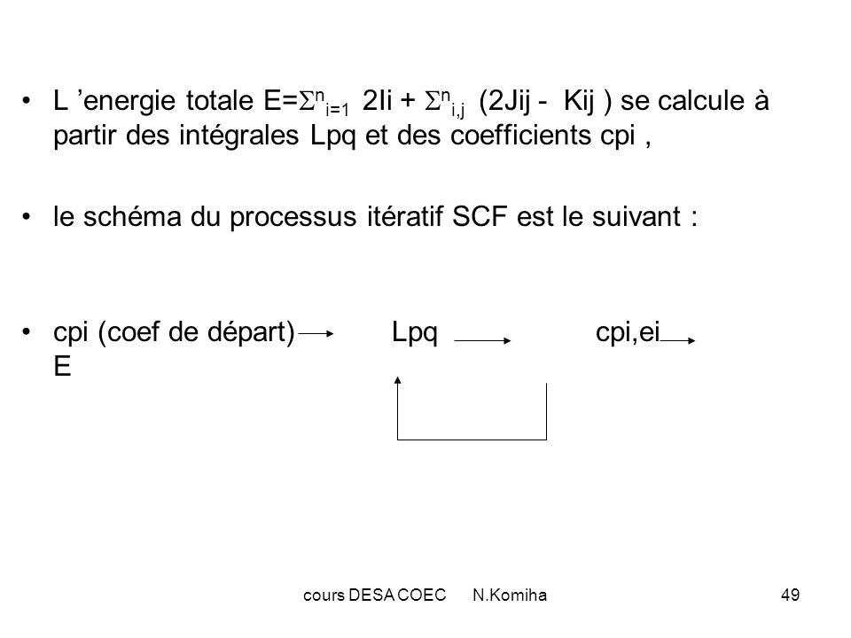 cours DESA COEC N.Komiha49 L energie totale E= n i=1 2Ii + n i,j (2Jij - Kij ) se calcule à partir des intégrales Lpq et des coefficients cpi, le schéma du processus itératif SCF est le suivant : cpi (coef de départ) Lpq cpi,ei E