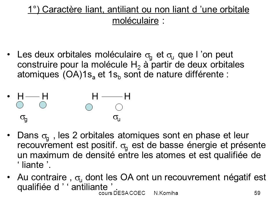 cours DESA COEC N.Komiha59 1°) Caractère liant, antiliant ou non liant d une orbitale moléculaire : Les deux orbitales moléculaire g et u que l on peut construire pour la molécule H 2 à partir de deux orbitales atomiques (OA)1s a et 1s b sont de nature différente : H H H H g u Dans g, les 2 orbitales atomiques sont en phase et leur recouvrement est positif.