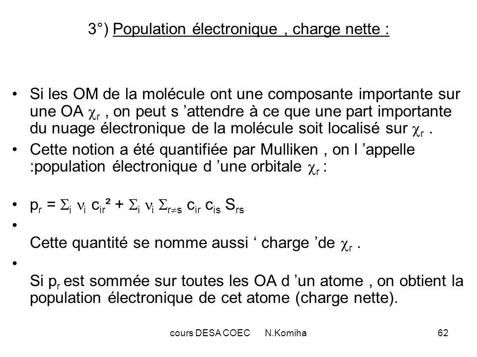 cours DESA COEC N.Komiha62 3°) Population électronique, charge nette : Si les OM de la molécule ont une composante importante sur une OA r, on peut s attendre à ce que une part importante du nuage électronique de la molécule soit localisé sur r.