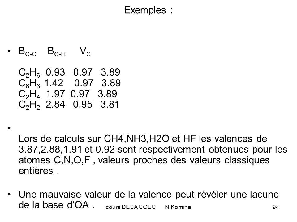 cours DESA COEC N.Komiha94 Exemples : B C-C B C-H V C C 2 H 6 0.93 0.97 3.89 C 6 H 6 1.42 0.97 3.89 C 2 H 4 1.97 0.97 3.89 C 2 H 2 2.84 0.95 3.81 Lors