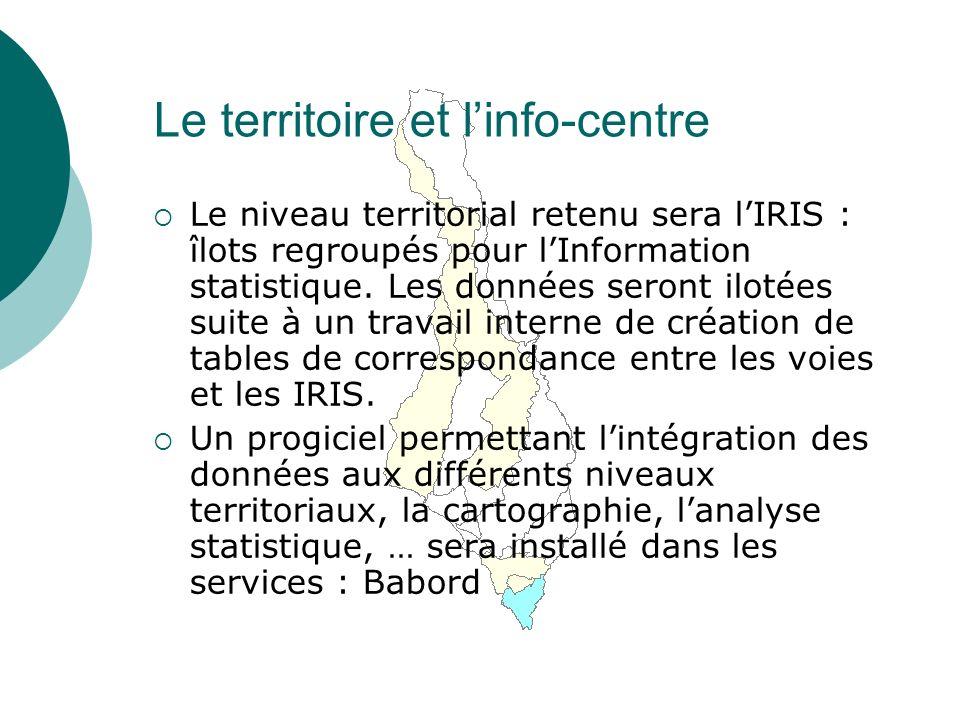 Le territoire et linfo-centre Le niveau territorial retenu sera lIRIS : îlots regroupés pour lInformation statistique.