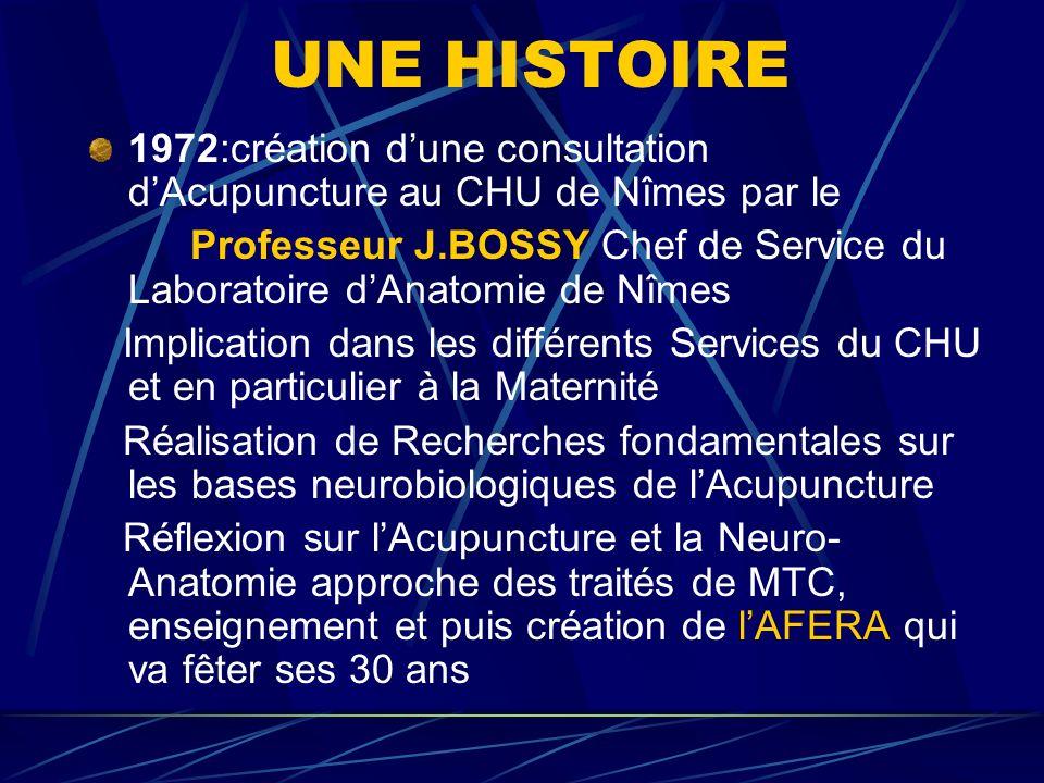 UNE HISTOIRE 1972:création dune consultation dAcupuncture au CHU de Nîmes par le Professeur J.BOSSY Chef de Service du Laboratoire dAnatomie de Nîmes Implication dans les différents Services du CHU et en particulier à la Maternité Réalisation de Recherches fondamentales sur les bases neurobiologiques de lAcupuncture Réflexion sur lAcupuncture et la Neuro- Anatomie approche des traités de MTC, enseignement et puis création de lAFERA qui va fêter ses 30 ans