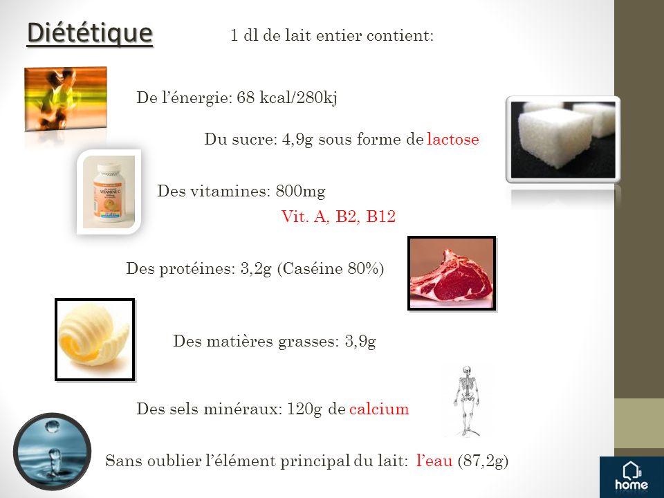Diététique 1 dl de lait entier contient: De lénergie: 68 kcal/280kj Du sucre: 4,9g sous forme delactose Des vitamines: 800mg Vit. A, B2, B12 Des proté