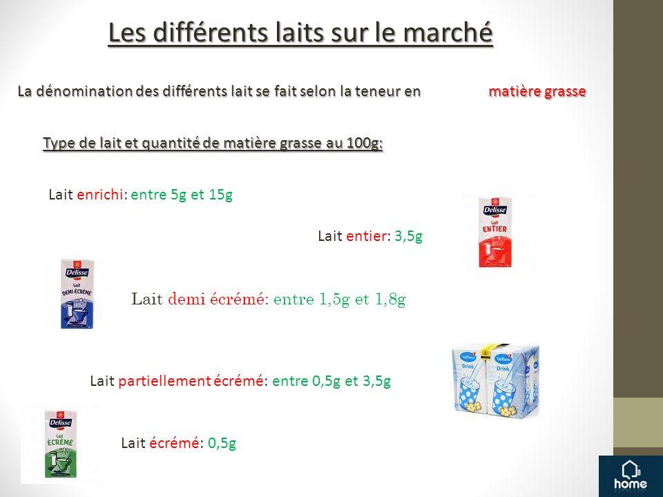 Les différents laits sur le marché La dénomination des différents lait se fait selon la teneur en matière grasse Lait enrichi: entre 5g et 15g Lait en