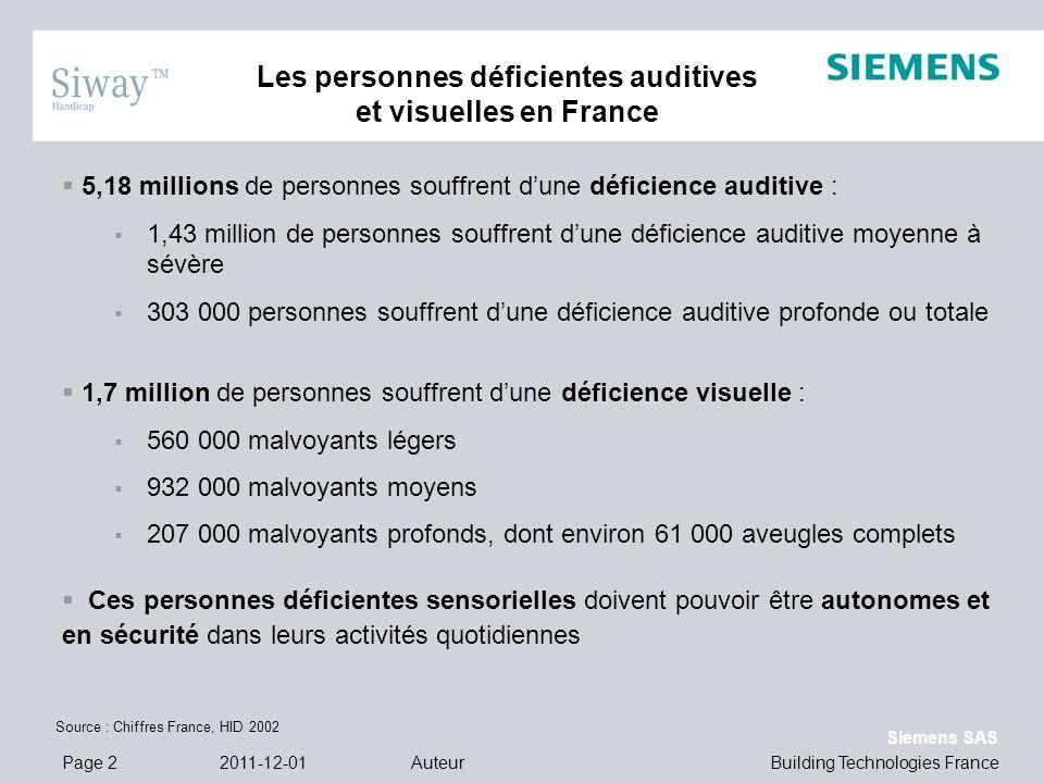 Building Technologies France Siemens SAS Source : Chiffres France, HID 2002 Les personnes déficientes auditives et visuelles en France 5,18 millions de personnes souffrent dune déficience auditive : 1,43 million de personnes souffrent dune déficience auditive moyenne à sévère 303 000 personnes souffrent dune déficience auditive profonde ou totale 1,7 million de personnes souffrent dune déficience visuelle : 560 000 malvoyants légers 932 000 malvoyants moyens 207 000 malvoyants profonds, dont environ 61 000 aveugles complets Ces personnes déficientes sensorielles doivent pouvoir être autonomes et en sécurité dans leurs activités quotidiennes 2011-12-01AuteurPage 2