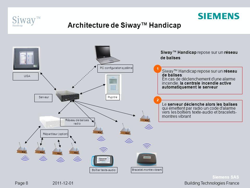 Building Technologies France Siemens SAS Siway Handicap repose sur un réseau de balises: En cas de déclenchement d'une alarme incendie, la centrale in