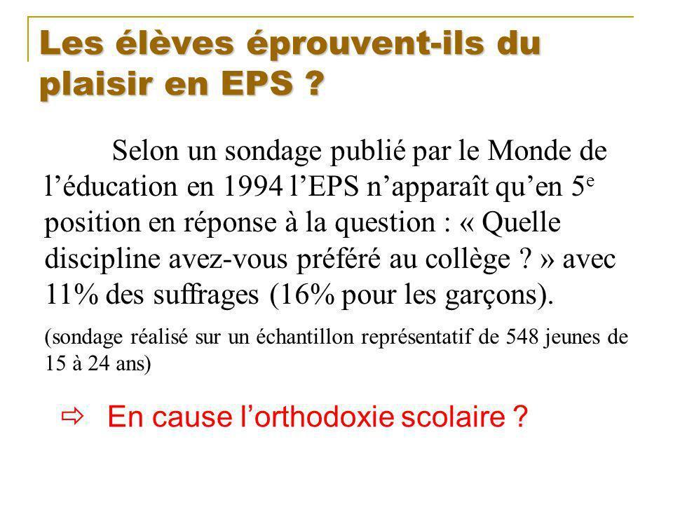 Les élèves éprouvent-ils du plaisir en EPS ? Selon un sondage publié par le Monde de léducation en 1994 lEPS napparaît quen 5 e position en réponse à